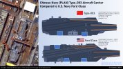 Chinese-Navy-US-Navy-Aircraft-Carriers-compared-diagram.jpg